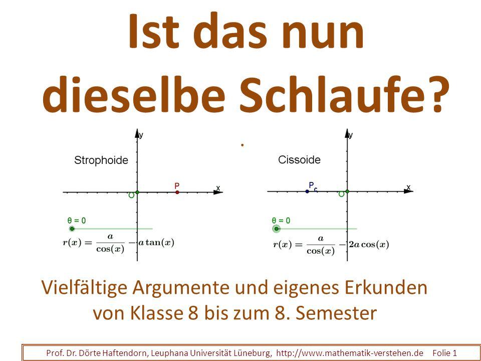 Ist das nun dieselbe Schlaufe? Prof. Dr. Dörte Haftendorn, Leuphana Universität Lüneburg, http://www.mathematik-verstehen.de Folie 1. Vielfältige Argu