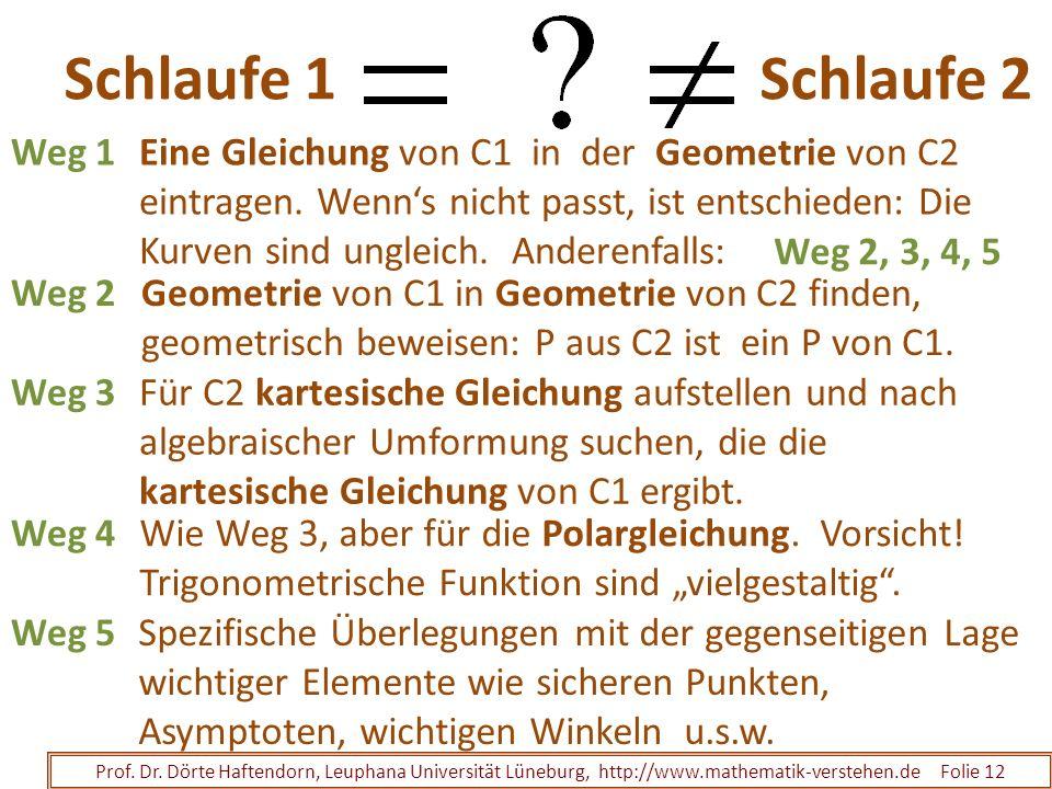 Schlaufe 1 Schlaufe 2 Prof. Dr. Dörte Haftendorn, Leuphana Universität Lüneburg, http://www.mathematik-verstehen.de Folie 12 Geometrie von C1 in Geome