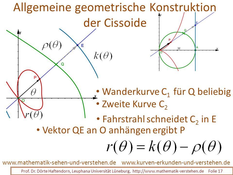 Allgemeine geometrische Konstruktion der Cissoide Prof. Dr. Dörte Haftendorn, Leuphana Universität Lüneburg, http://www.mathematik-verstehen.de Folie