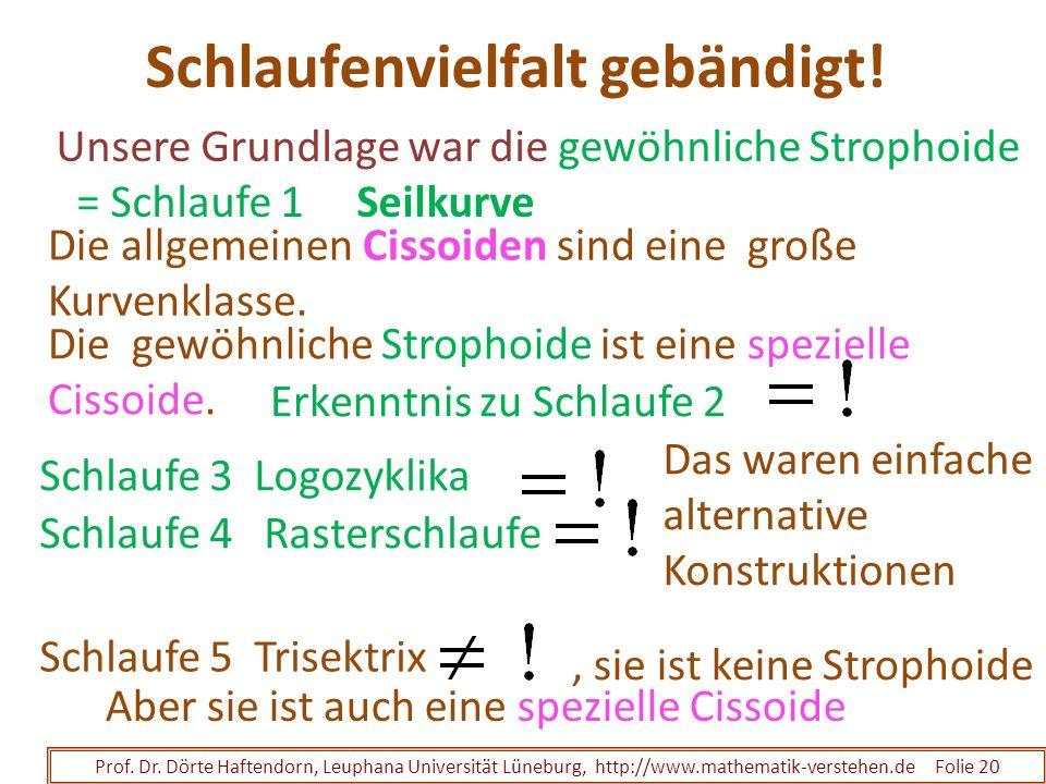 Die gewöhnliche Strophoide ist eine spezielle Cissoide. Schlaufenvielfalt gebändigt! Prof. Dr. Dörte Haftendorn, Leuphana Universität Lüneburg, http:/