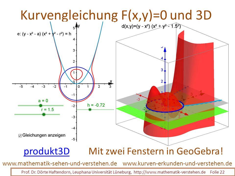 Kurvengleichung F(x,y)=0 und 3D Prof. Dr. Dörte Haftendorn, Leuphana Universität Lüneburg, http://www.mathematik-verstehen.de Folie 22 www.kurven-erku