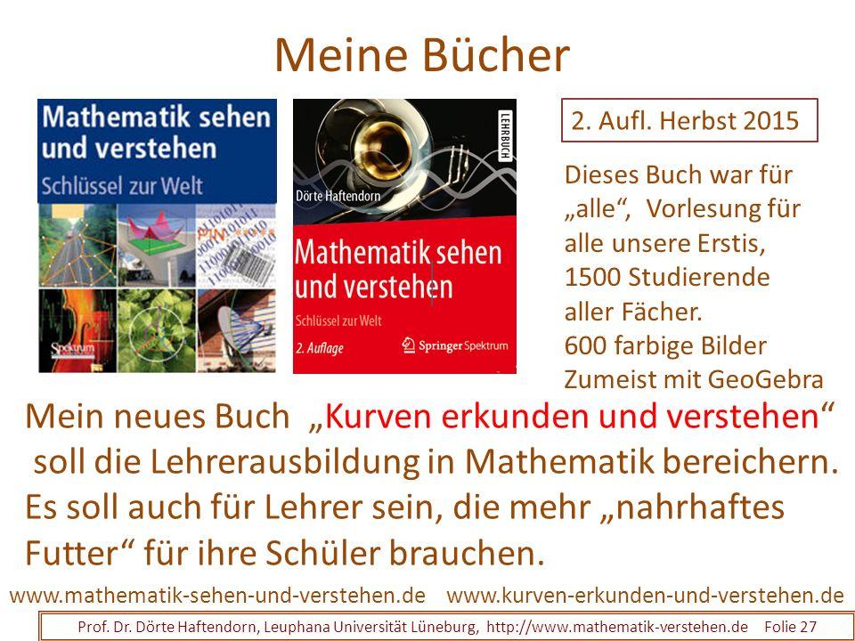 Meine Bücher Prof. Dr. Dörte Haftendorn, Leuphana Universität Lüneburg, http://www.mathematik-verstehen.de Folie 27 www.kurven-erkunden-und-verstehen.