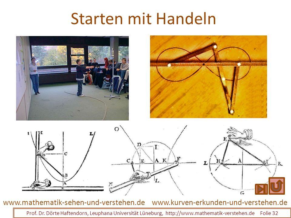 Starten mit Handeln Prof. Dr. Dörte Haftendorn, Leuphana Universität Lüneburg, http://www.mathematik-verstehen.de Folie 32 www.kurven-erkunden-und-ver