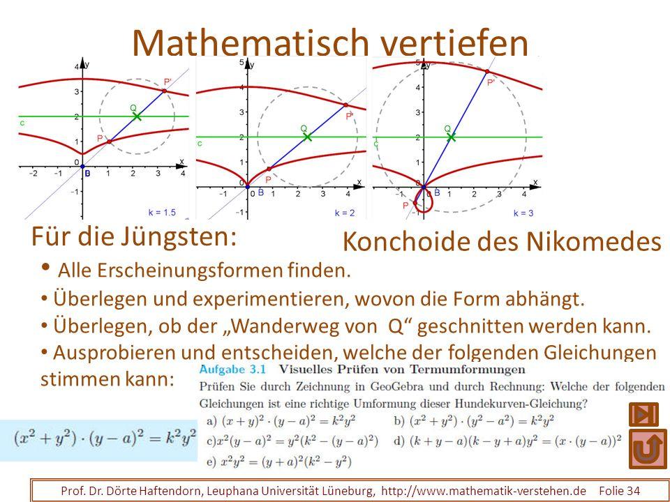 Mathematisch vertiefen Prof. Dr. Dörte Haftendorn, Leuphana Universität Lüneburg, http://www.mathematik-verstehen.de Folie 34 Konchoide des Nikomedes