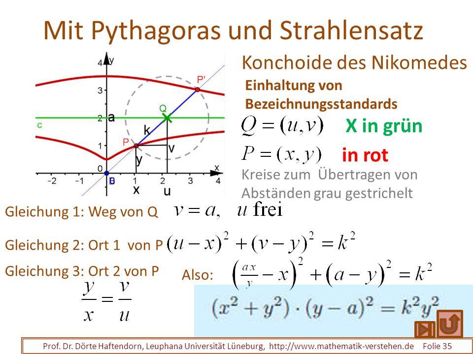 Mit Pythagoras und Strahlensatz Prof. Dr. Dörte Haftendorn, Leuphana Universität Lüneburg, http://www.mathematik-verstehen.de Folie 35 Konchoide des N