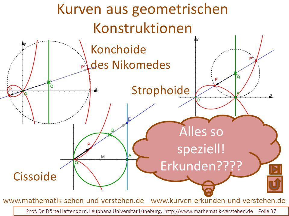 Kurven aus geometrischen Konstruktionen Prof. Dr. Dörte Haftendorn, Leuphana Universität Lüneburg, http://www.mathematik-verstehen.de Folie 37 www.kur