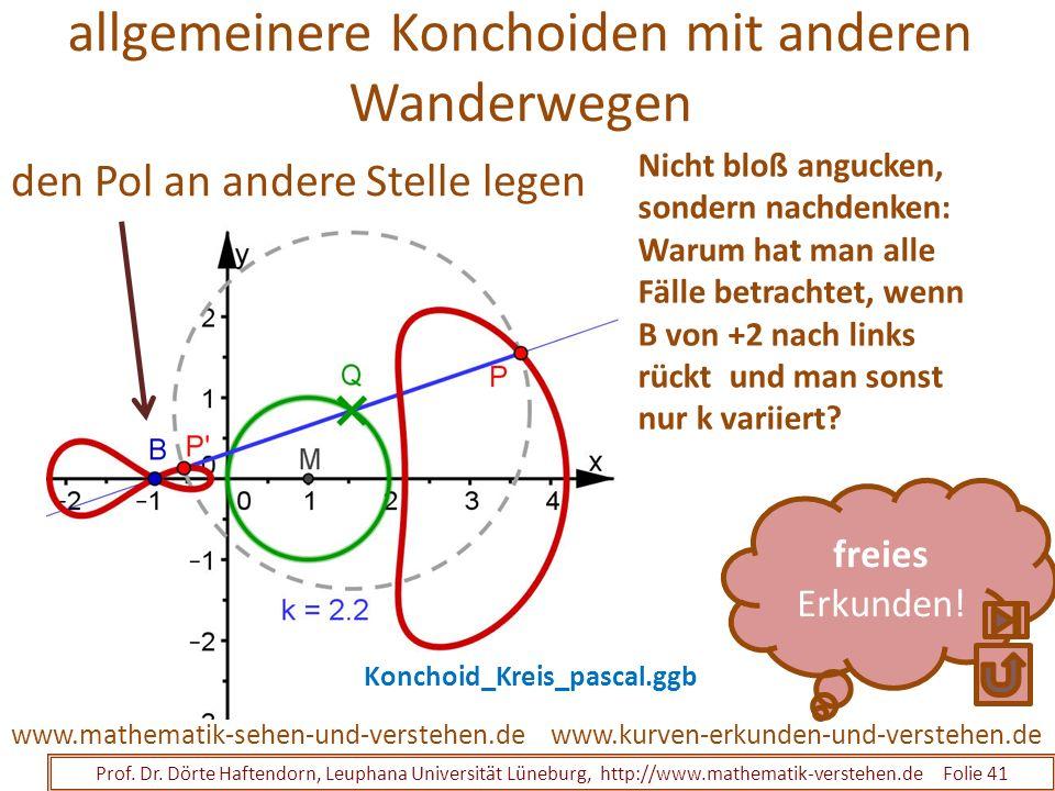 allgemeinere Konchoiden mit anderen Wanderwegen Prof. Dr. Dörte Haftendorn, Leuphana Universität Lüneburg, http://www.mathematik-verstehen.de Folie 41