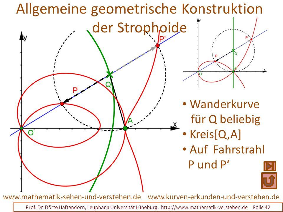 Prof. Dr. Dörte Haftendorn, Leuphana Universität Lüneburg, http://www.mathematik-verstehen.de Folie 42 www.kurven-erkunden-und-verstehen.dewww.mathema