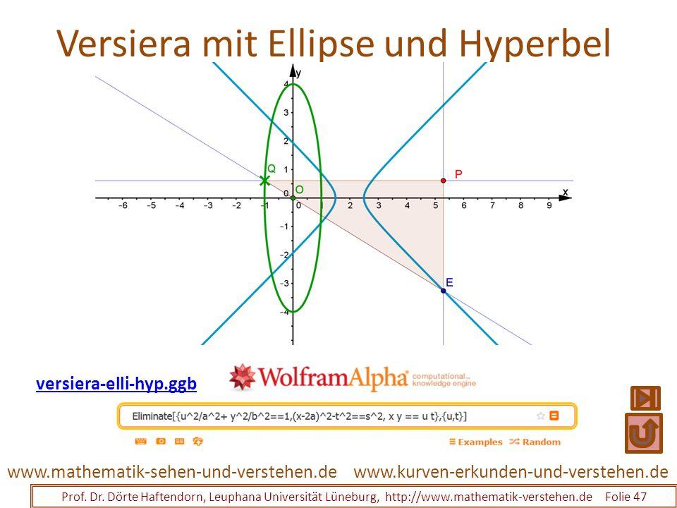 Versiera mit Ellipse und Hyperbel Prof. Dr. Dörte Haftendorn, Leuphana Universität Lüneburg, http://www.mathematik-verstehen.de Folie 47 www.kurven-er