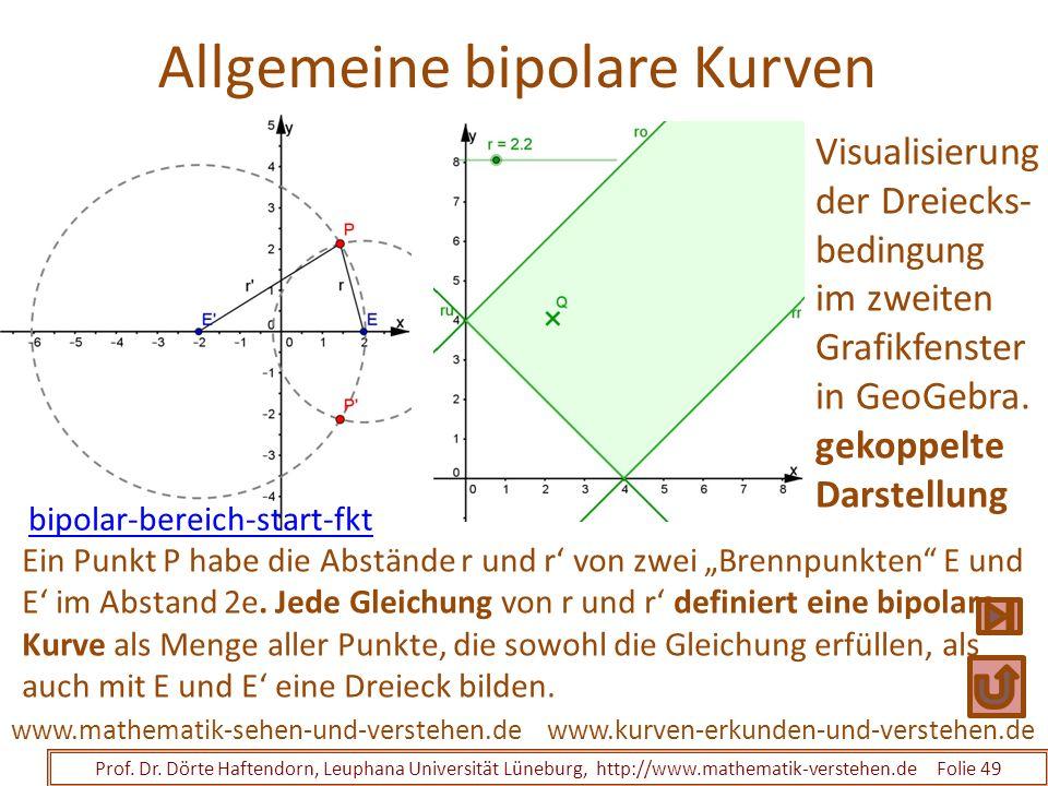 Allgemeine bipolare Kurven Prof. Dr. Dörte Haftendorn, Leuphana Universität Lüneburg, http://www.mathematik-verstehen.de Folie 49 www.kurven-erkunden-
