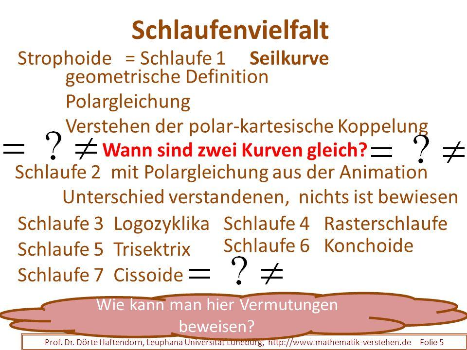 Schlaufenvielfalt Prof. Dr. Dörte Haftendorn, Leuphana Universität Lüneburg, http://www.mathematik-verstehen.de Folie 5 Strophoide = Schlaufe 1 Seilku