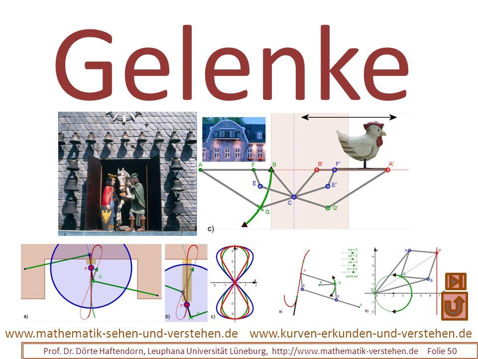 Gelenke Prof. Dr. Dörte Haftendorn, Leuphana Universität Lüneburg, http://www.mathematik-verstehen.de Folie 50 www.kurven-erkunden-und-verstehen.dewww