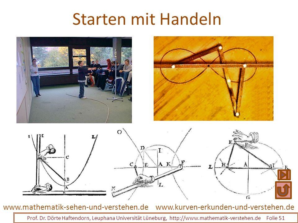 Starten mit Handeln Prof. Dr. Dörte Haftendorn, Leuphana Universität Lüneburg, http://www.mathematik-verstehen.de Folie 51 www.kurven-erkunden-und-ver