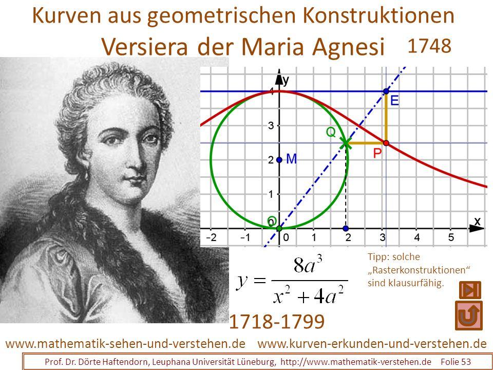 Kurven aus geometrischen Konstruktionen Versiera der Maria Agnesi Prof. Dr. Dörte Haftendorn, Leuphana Universität Lüneburg, http://www.mathematik-ver