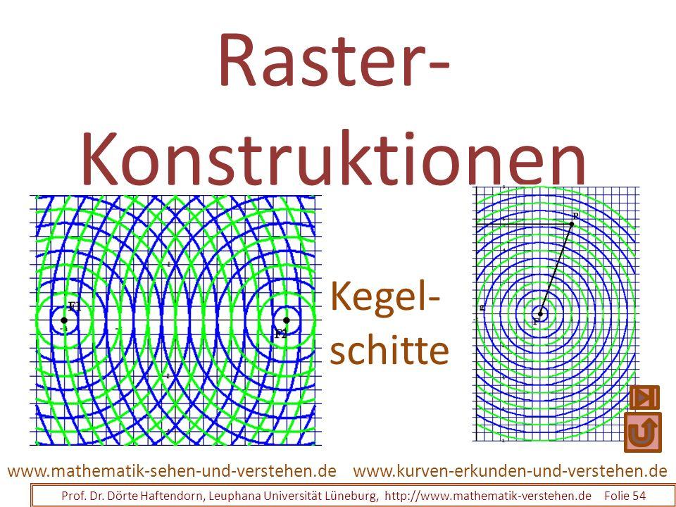 Raster- Konstruktionen Prof. Dr. Dörte Haftendorn, Leuphana Universität Lüneburg, http://www.mathematik-verstehen.de Folie 54 www.kurven-erkunden-und-