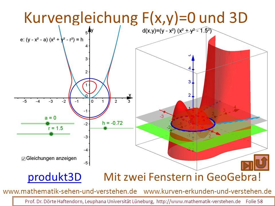 Kurvengleichung F(x,y)=0 und 3D Prof. Dr. Dörte Haftendorn, Leuphana Universität Lüneburg, http://www.mathematik-verstehen.de Folie 58 www.kurven-erku