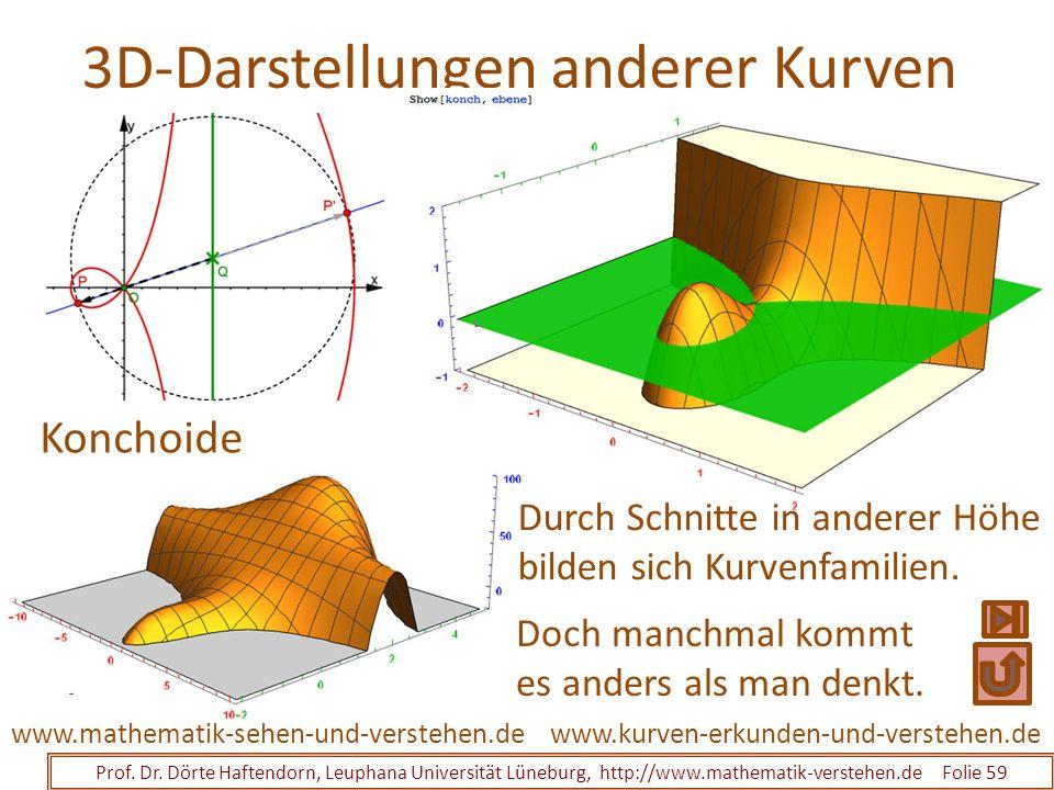 3D-Darstellungen anderer Kurven Prof. Dr. Dörte Haftendorn, Leuphana Universität Lüneburg, http://www.mathematik-verstehen.de Folie 59 www.kurven-erku