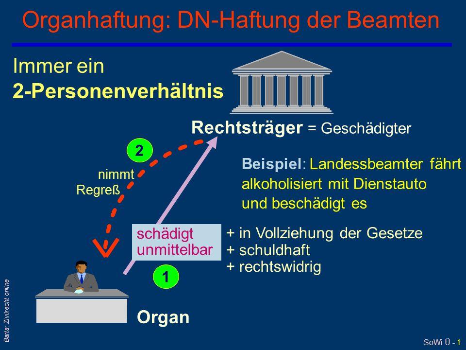 SoWi Ü - 1 Barta: Zivilrecht online Organhaftung: DN-Haftung der Beamten Immer ein 2-Personenverhältnis + in Vollziehung der Gesetze + schuldhaft + re