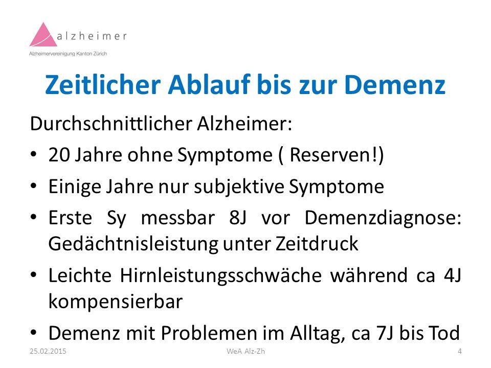 Zeitlicher Ablauf bis zur Demenz Durchschnittlicher Alzheimer: 20 Jahre ohne Symptome ( Reserven!) Einige Jahre nur subjektive Symptome Erste Sy messbar 8J vor Demenzdiagnose: Gedächtnisleistung unter Zeitdruck Leichte Hirnleistungsschwäche während ca 4J kompensierbar Demenz mit Problemen im Alltag, ca 7J bis Tod 25.02.2015WeA Alz-Zh4