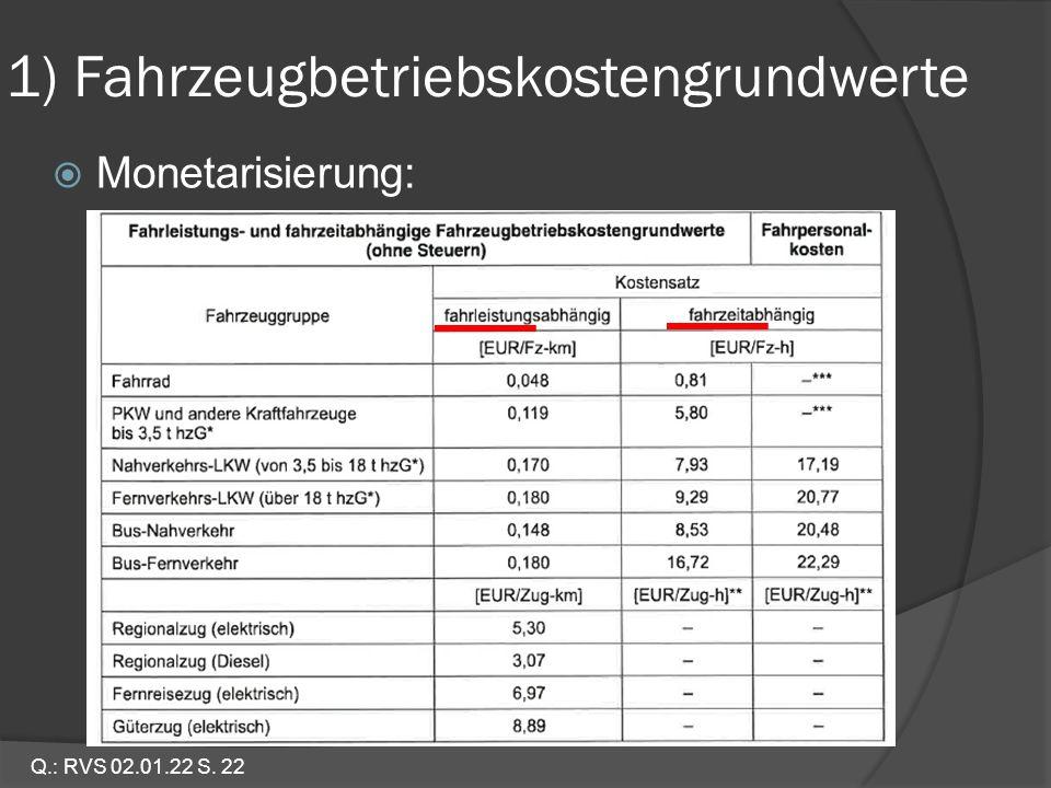  Monetarisierung: Q.: RVS 02.01.22 S. 22