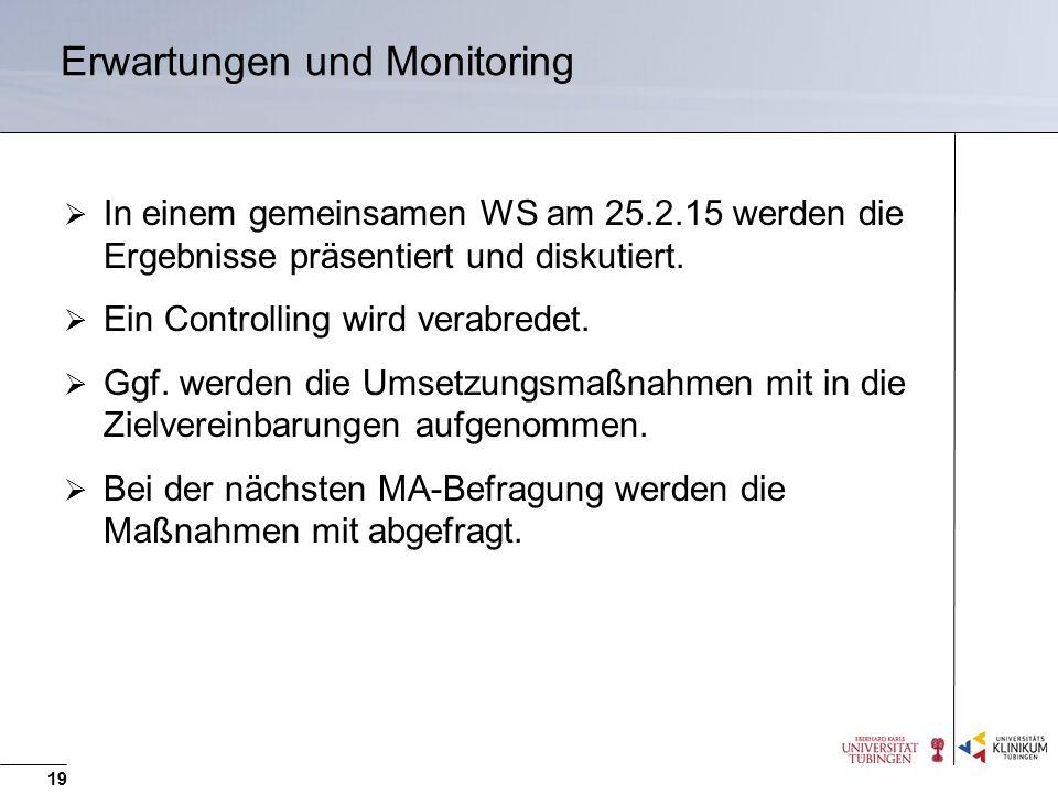 Erwartungen und Monitoring  In einem gemeinsamen WS am 25.2.15 werden die Ergebnisse präsentiert und diskutiert.  Ein Controlling wird verabredet. 