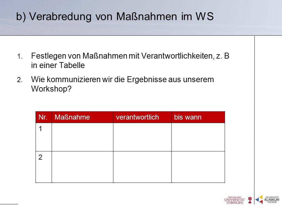 b) Verabredung von Maßnahmen im WS 1. Festlegen von Maßnahmen mit Verantwortlichkeiten, z. B in einer Tabelle 2. Wie kommunizieren wir die Ergebnisse