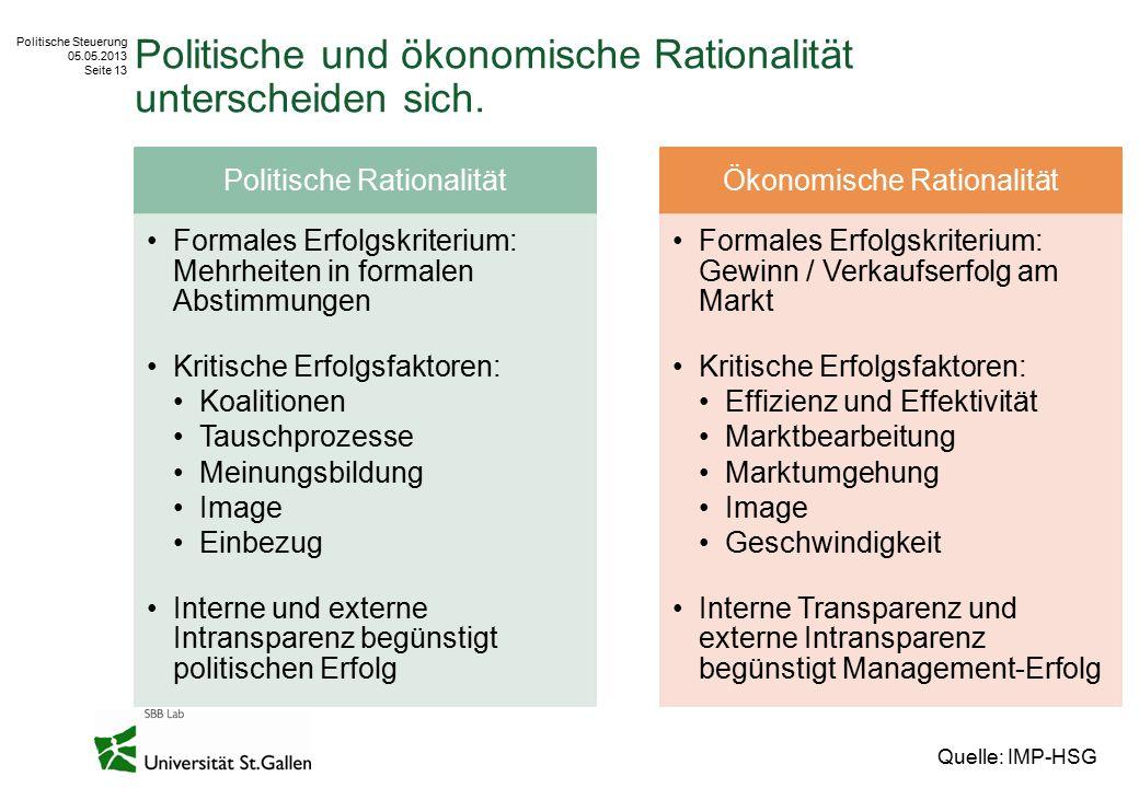 Politische Steuerung 05.05.2013 Seite 13 Politische und ökonomische Rationalität unterscheiden sich. Politische Rationalität Formales Erfolgskriterium