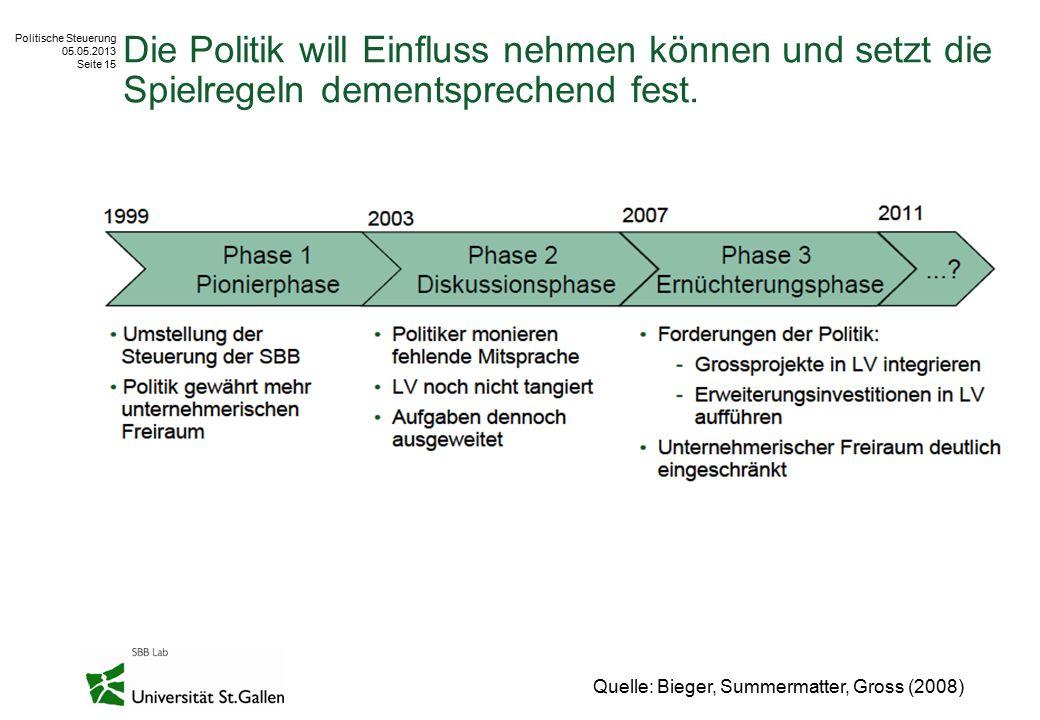 Politische Steuerung 05.05.2013 Seite 15 Die Politik will Einfluss nehmen können und setzt die Spielregeln dementsprechend fest. Quelle: Bieger, Summe