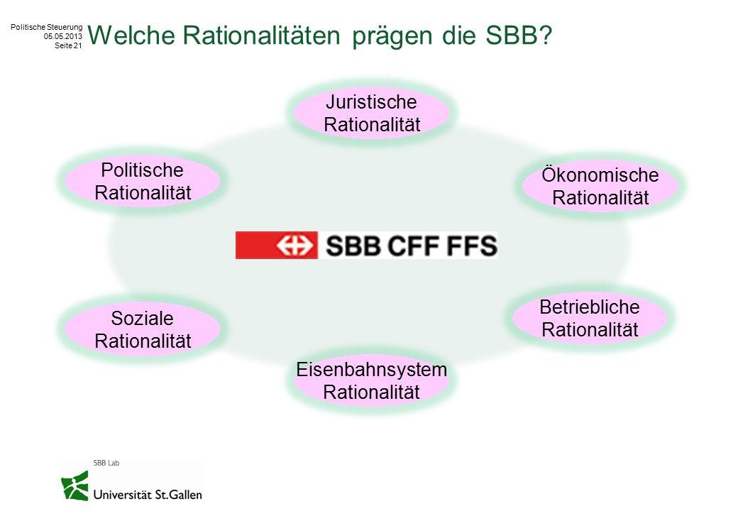 Politische Steuerung 05.05.2013 Seite 21 Welche Rationalitäten prägen die SBB? SBB Juristische Rationalität Politische Rationalität Soziale Rationalit