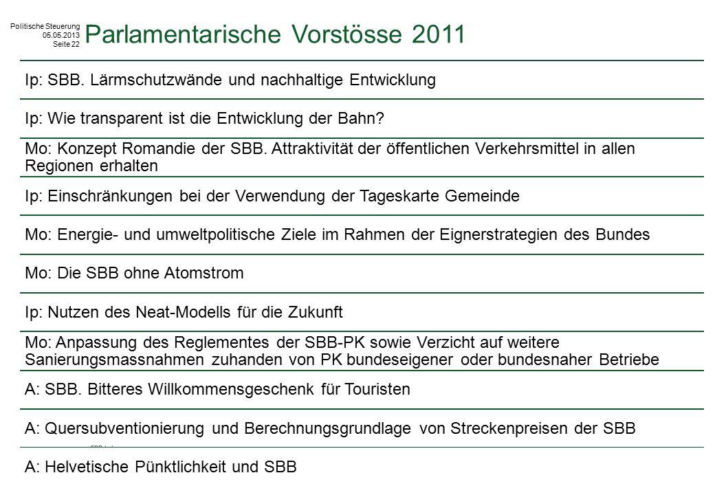 Politische Steuerung 05.05.2013 Seite 22 Parlamentarische Vorstösse 2011 Ip: SBB. Lärmschutzwände und nachhaltige Entwicklung Ip: Wie transparent ist
