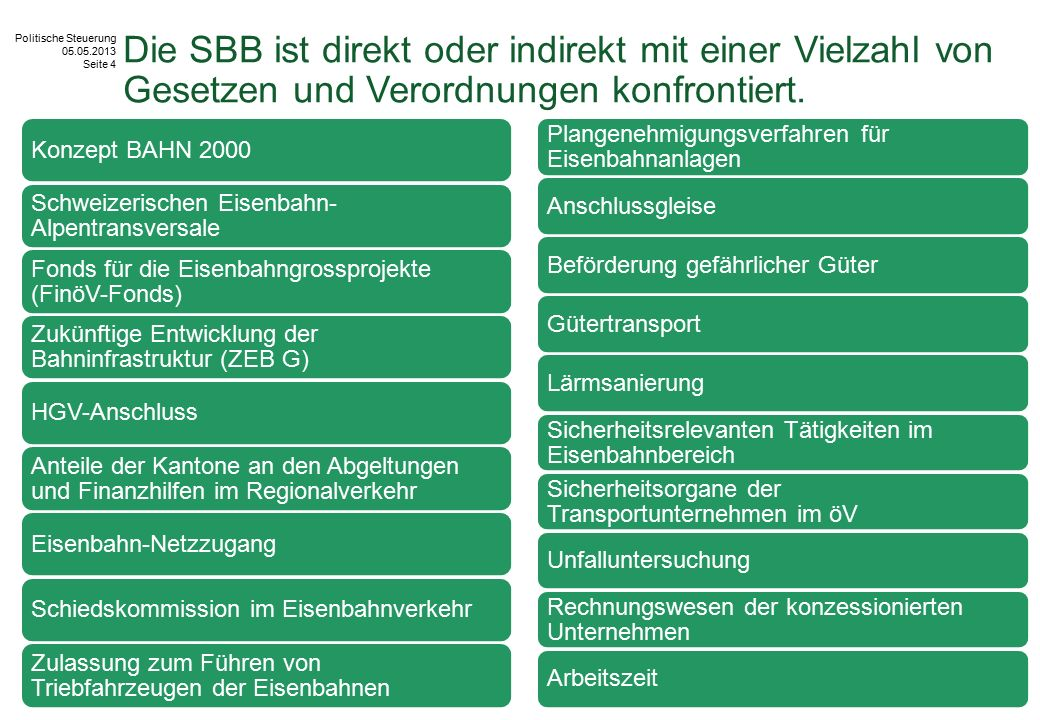 Politische Steuerung 05.05.2013 Seite 4 Die SBB ist direkt oder indirekt mit einer Vielzahl von Gesetzen und Verordnungen konfrontiert. Konzept BAHN 2