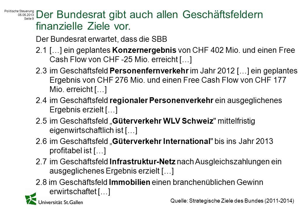 Politische Steuerung 05.05.2013 Seite 20 Daum, M.(24.04.2012).