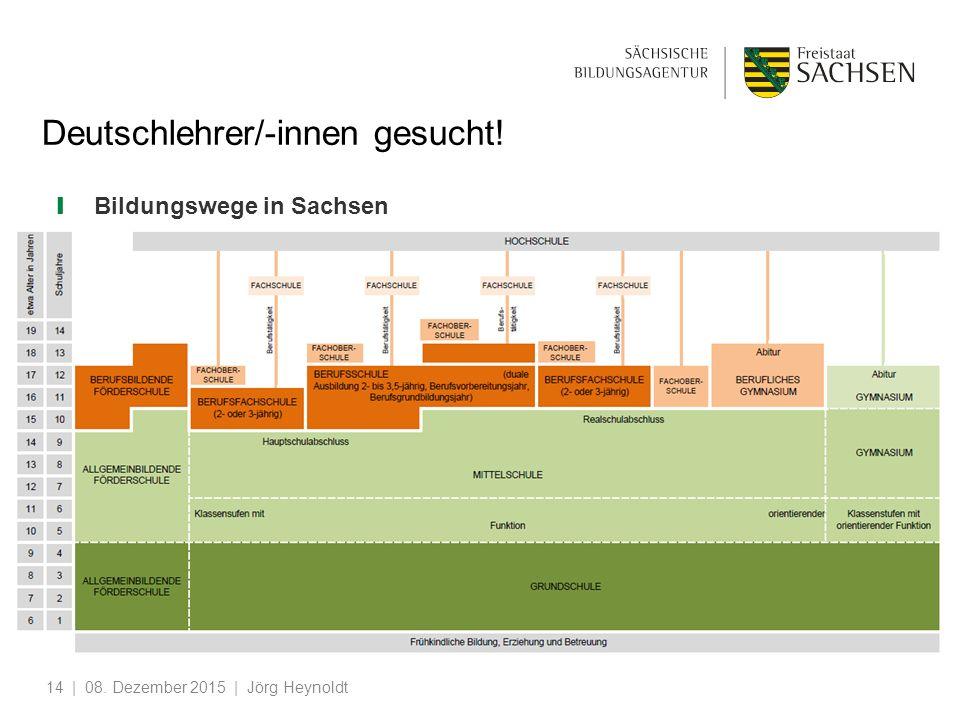❙ Bildungswege in Sachsen | 08. Dezember 2015 | Jörg Heynoldt14 Deutschlehrer/-innen gesucht!