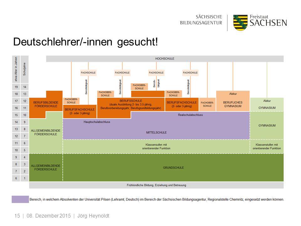 | 08. Dezember 2015 | Jörg Heynoldt15 Deutschlehrer/-innen gesucht!