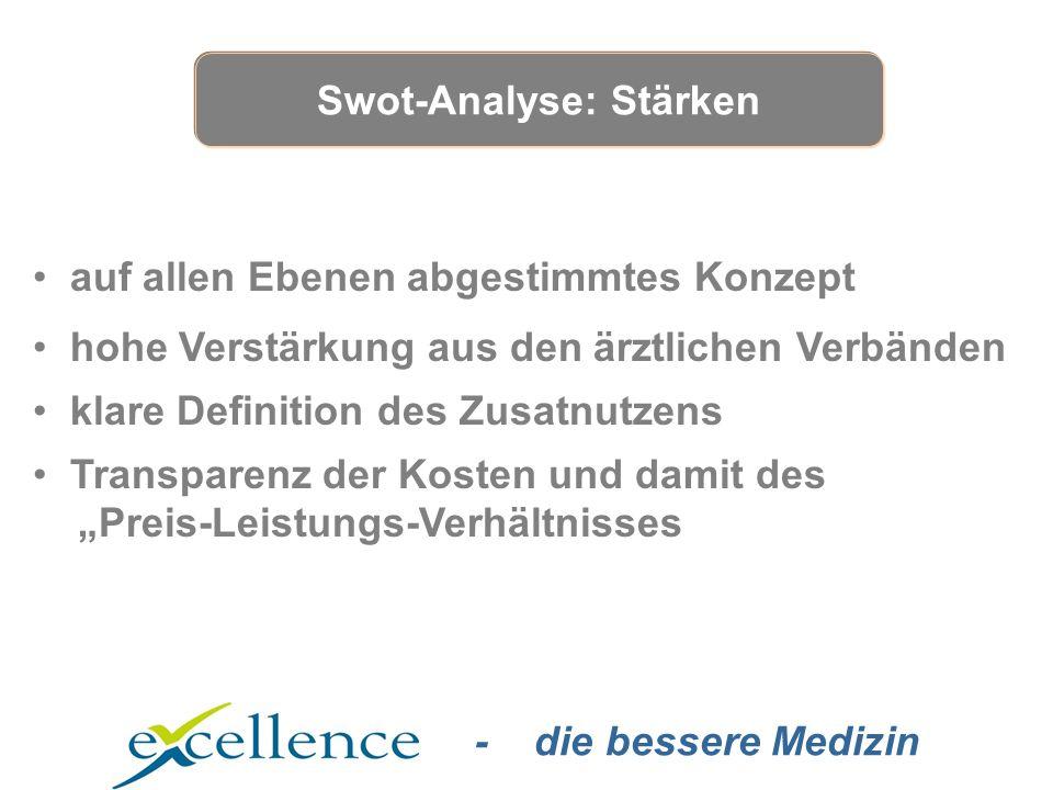 """- die bessere Medizin auf allen Ebenen abgestimmtes Konzept hohe Verstärkung aus den ärztlichen Verbänden klare Definition des Zusatnutzens Transparenz der Kosten und damit des """"Preis-Leistungs-Verhältnisses Swot-Analyse: Stärken"""