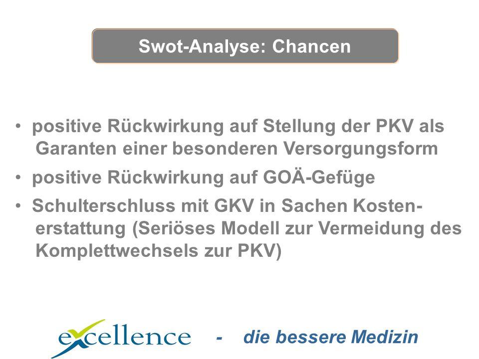 - die bessere Medizin positive Rückwirkung auf Stellung der PKV als Garanten einer besonderen Versorgungsform positive Rückwirkung auf GOÄ-Gefüge Schulterschluss mit GKV in Sachen Kosten- erstattung (Seriöses Modell zur Vermeidung des Komplettwechsels zur PKV) Swot-Analyse: Chancen