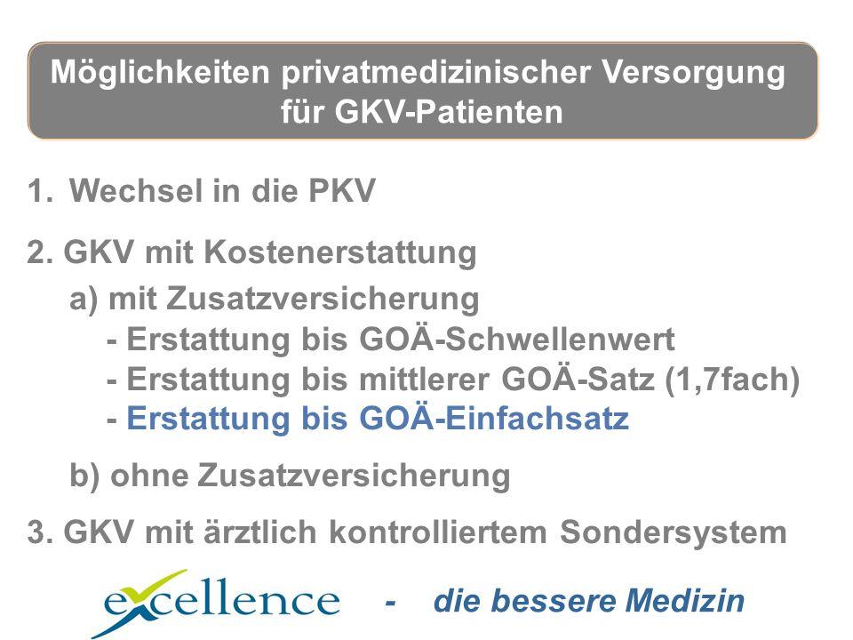 - die bessere Medizin 1.Wechsel in die PKV 2.