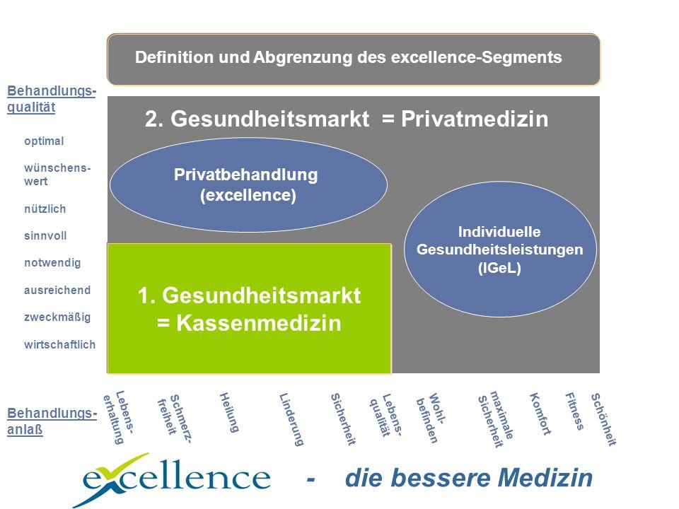 """- die bessere Medizin Das Gestaltungs-Instrument """"Kostenerstattung wird zum Nulltarif verschleudert."""