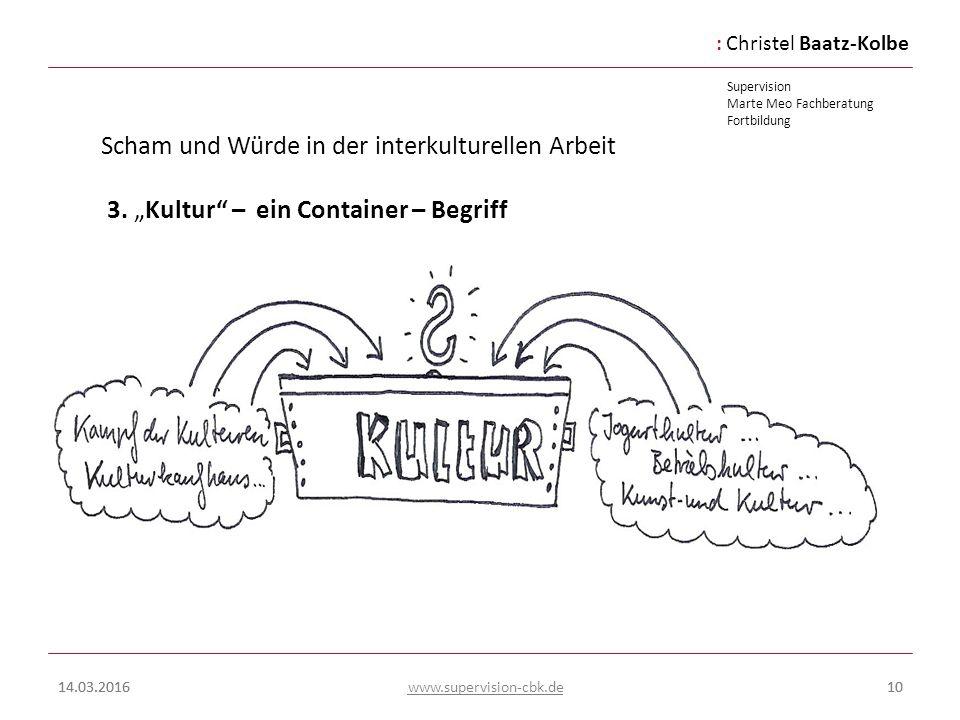 :Christel Baatz-Kolbe Supervision Marte Meo Fachberatung Fortbildung www.supervision-cbk.de 14.03.201610 Scham und Würde in der interkulturellen Arbei