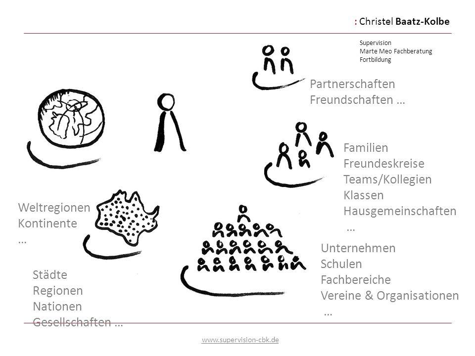 :Christel Baatz-Kolbe Supervision Marte Meo Fachberatung Fortbildung www.supervision-cbk.de Scham und Würde in der interkulturellen Arbeit Kultur als