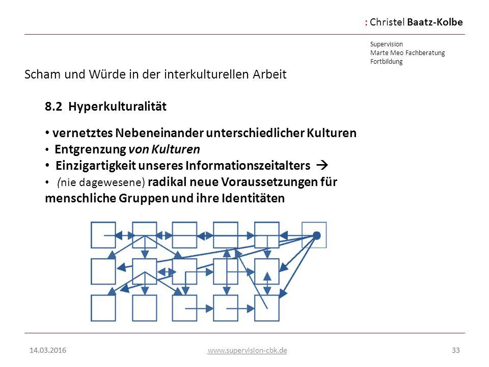 :Christel Baatz-Kolbe Supervision Marte Meo Fachberatung Fortbildung www.supervision-cbk.de 14.03.201633 Scham und Würde in der interkulturellen Arbei
