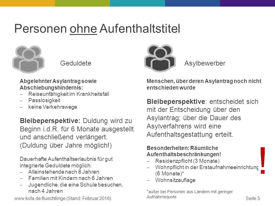 Kein Aufenthaltstitel (BüMA oder Duldung) Bescheinigung über die Meldung als Asylsuchender (BÜMA) www.kofa.de/fluechtlinge (Stand: Februar 2016)Seite 6 Gültigkeit der Duldung: von 1 bis 18 Monate (meistens 6 Monate)