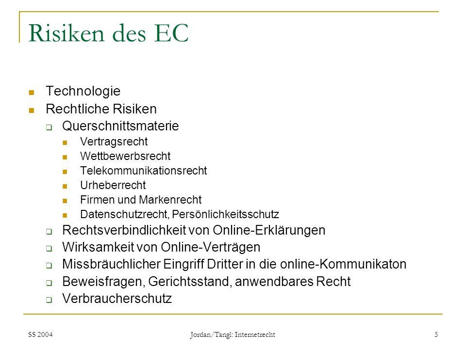 SS 2004 Jordan/Tangl: Internetrecht 6 Europäische Rechtsentwicklung Fernabsatz-Richtlinie  Richtlinie 97/7/EG vom 20.