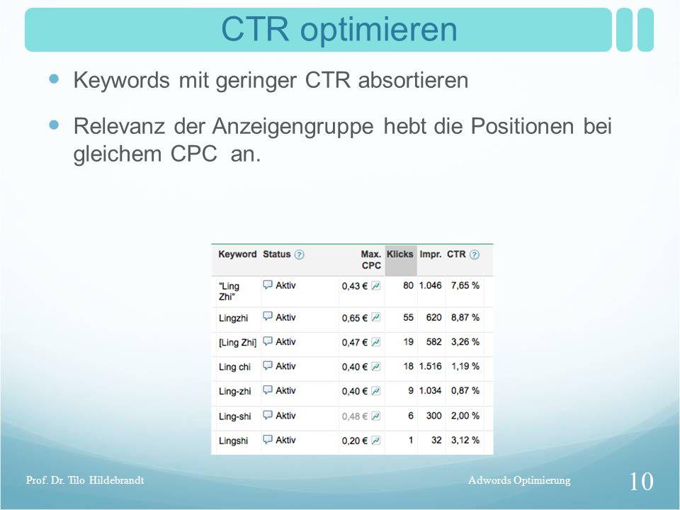 CTR optimieren Keywords mit geringer CTR absortieren Relevanz der Anzeigengruppe hebt die Positionen bei gleichem CPC an. Adwords OptimierungProf. Dr.
