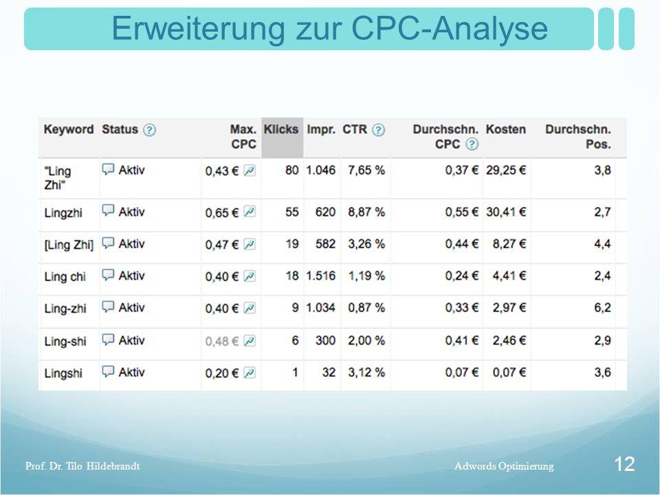 Erweiterung zur CPC-Analyse Adwords OptimierungProf. Dr. Tilo Hildebrandt 12