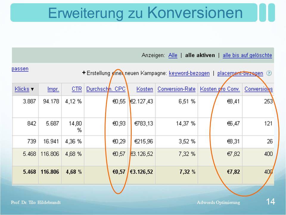 Erweiterung zu Konversionen Adwords OptimierungProf. Dr. Tilo Hildebrandt 14