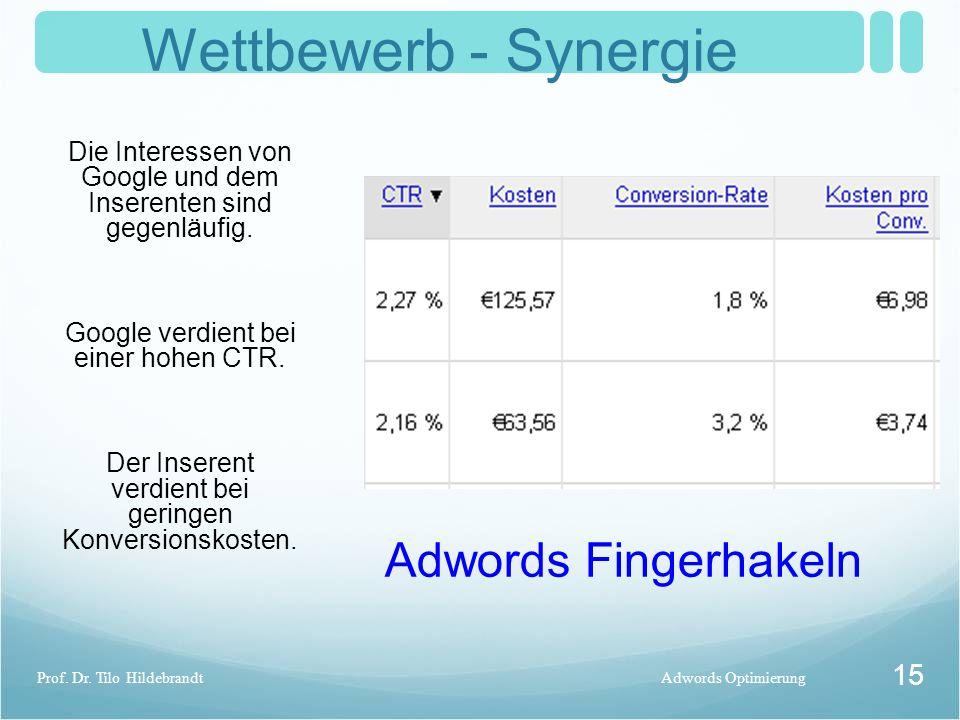 Adwords Fingerhakeln Splittesting von Anzeigen Die Interessen von Google und dem Inserenten sind gegenläufig. Google verdient bei einer hohen CTR. Der