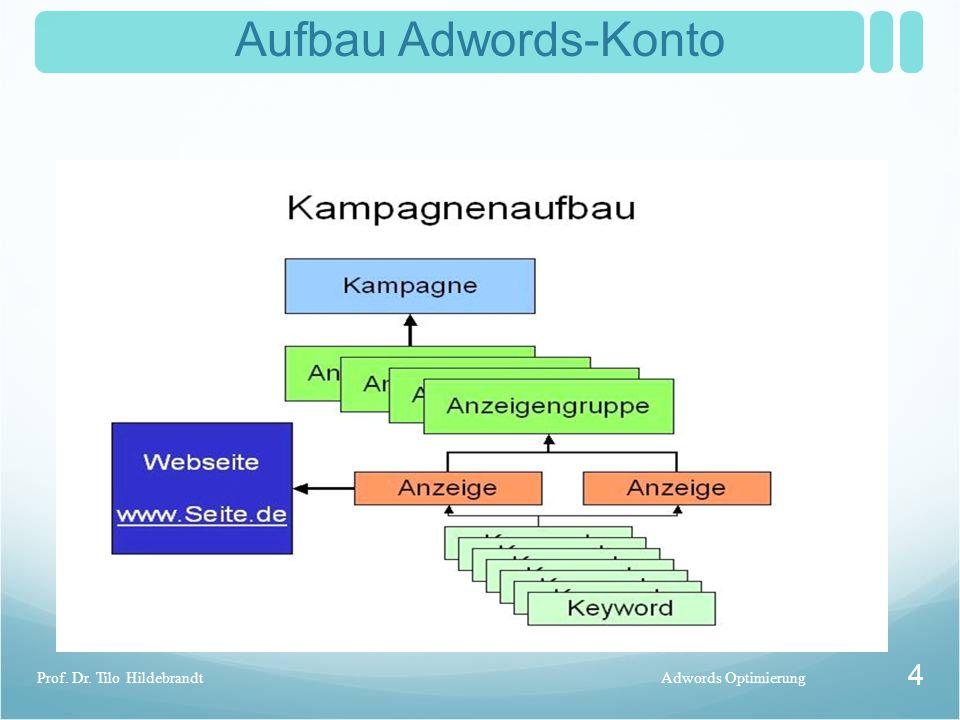Aufbau Adwords-Konto Adwords OptimierungProf. Dr. Tilo Hildebrandt 4