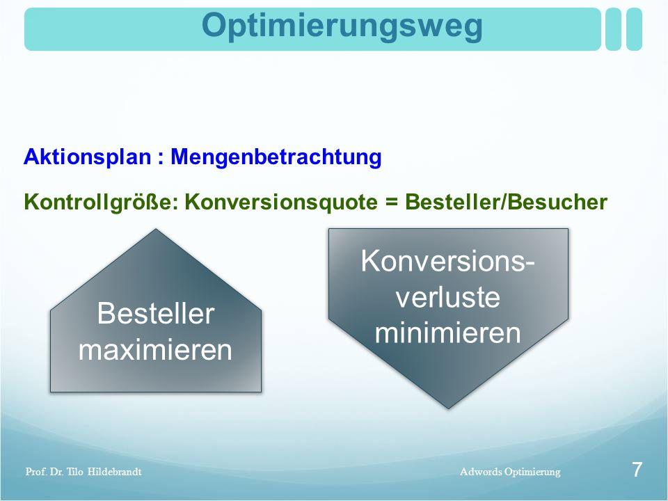 Optimierungsweg Aktionsplan : Mengenbetrachtung Kontrollgröße: Konversionsquote = Besteller/Besucher Adwords OptimierungProf. Dr. Tilo Hildebrandt 7 B