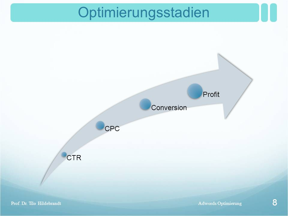 Optimierungsstadien Adwords OptimierungProf. Dr. Tilo Hildebrandt 8